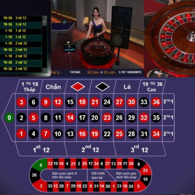 Hướng Dẫn Chơi Roulette